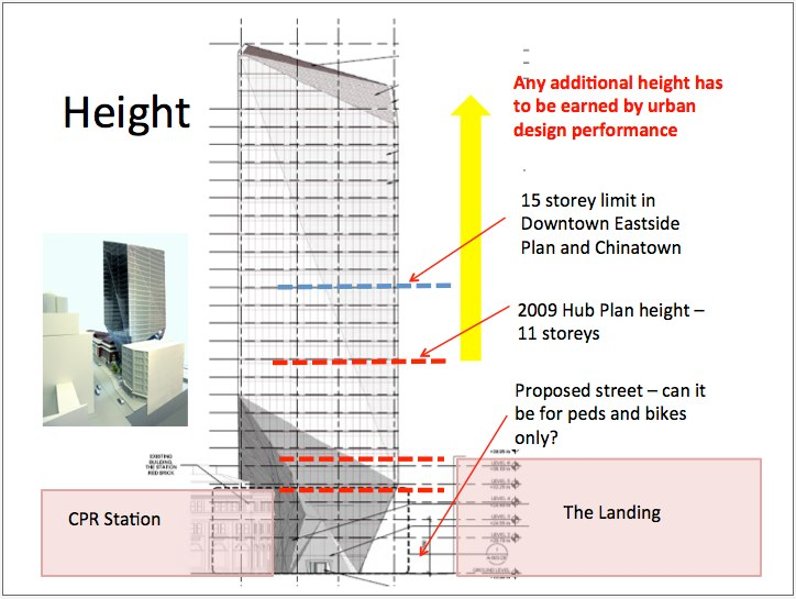 <p>So I'm going to go into our propositions, or our thoughts. They are mostly my thoughts, I won't blame anyone else. </p><p>  We have three levels to consider. The blue line represents the15-storey level from the Downtown Eastside plan and parts of Chinatown. So you can see there is a little bit of leeway from 11 storeys to be a taller building because of its importance, if it's a good enough site. </p><p> Above that 11-storey height, the height has to be earned. There has to be performance qualities about public realm, about architectural design, about access, about what's the good for the city as a whole, not just what's good for the development. </p>