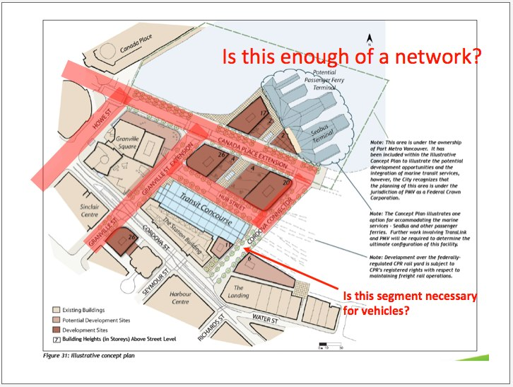 <p>Is this enough of a network? </p><p> Looking at the red lines, do we have enough circulation network should Granville Street be built? I'm hearing it's an important bus system, but could that be something smaller just for pedestrians, bikes and emergency perhaps, and a wider footprint for the building itself? </p>