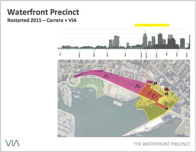 <p>2015 Waterfront Precinct</p><p> So that brings us to today. What is to be the road and what is pedestrian passage? And what is gathering place? What is to be covered? What seeks to attract sunshine? And what seeks to be your winter garden? </p><p> There are many levels of debate to be had about moving the vision forward and that few million square feet of successful development need to be encouraged here to provide the unique excitement of the centre of the city being at the edge, of making this place a fundamental work horse at the heart of the region and a place of delight. </p><p> Well-paying commerce is essential for this sustainable vitality. And this will also be one of the most inclusively accessible environments in Metro Vancouver. </p><p> So our planning is starting with the fundamentals of infrastructure, and we are connecting the dots. You see the three key control points. And assembling a ring of tall building forms, imagine them expanded like a series of Rubic's cubes and linked below grade, at grade and possibly one more level above grade. </p><p> And the early key question is what is to be placed at the point of compression, that is, 555 West Cordova, that will make the best possible synergy with our bigger vision of the waterfront. </p><p> So that is the context that we are now coming through to this consideration of the central waterfront.  </p>